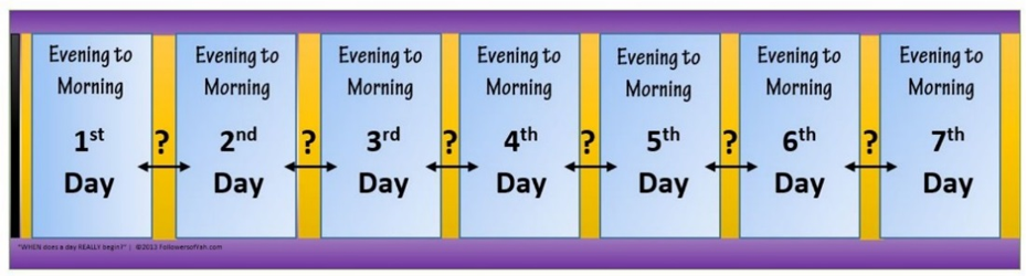 http://when-day-begins.followersofyah.com/images/011.png